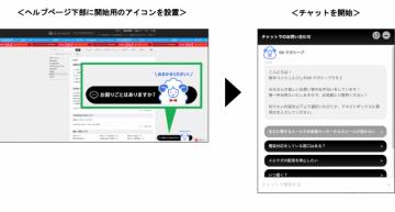株式会社サイシード、「MAGASEEK」のヘルプにAIチャットボット「sAI Chat(サイチャット)」を導入