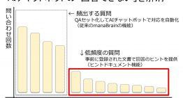 JIEC、AIチャットボット回答不可の質問に対応する機能を「manaBrain」に搭載