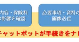 オプト、日本興亜のチャットボット事故対応のサービス開発を支援