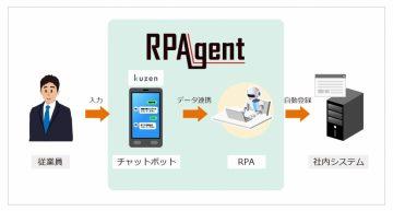三菱電機インフォメーションシステムズとコンシェルジュ、RPAとAIチャットボットを連携